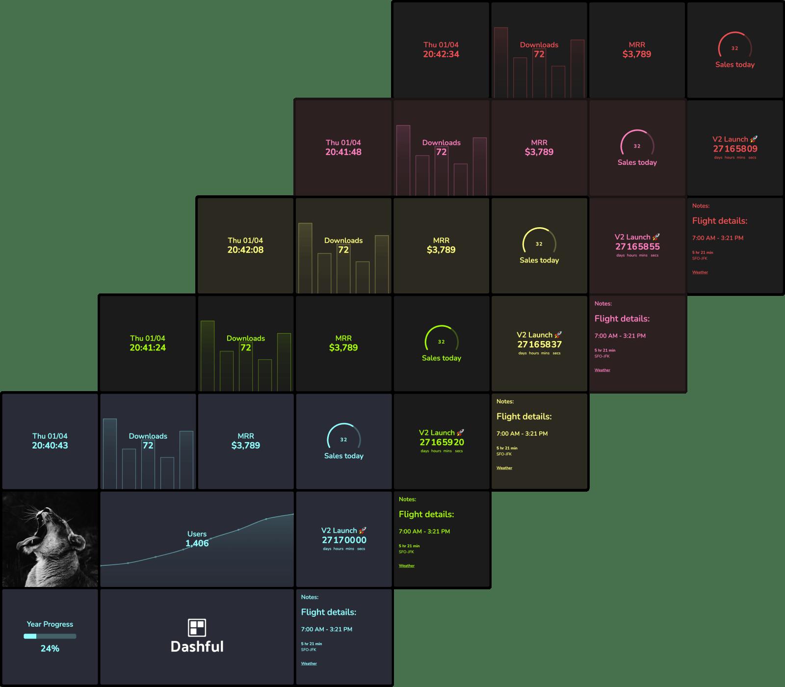 Dashboard themes